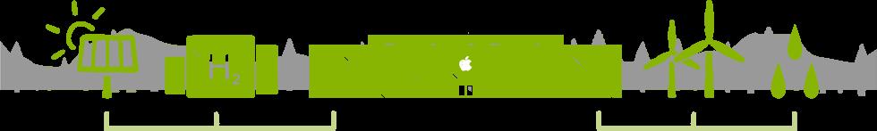 Ilustração de um data center da Apple