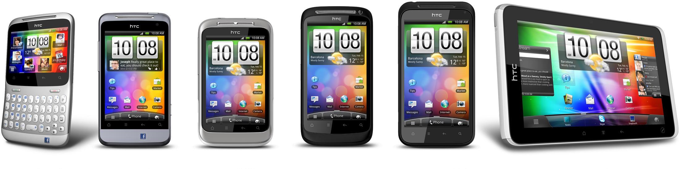 Família de produtos da HTC