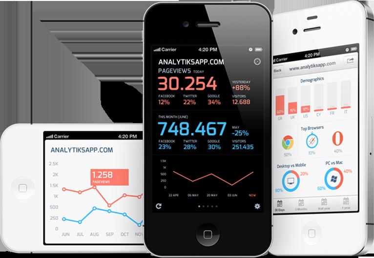Analytiks - iPhones