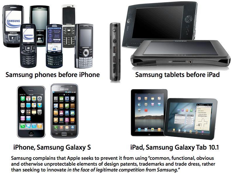 Produtos da Samsung (antes e depois da Apple)