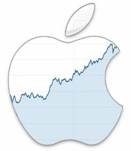 Logo da Apple com gráfico dentro