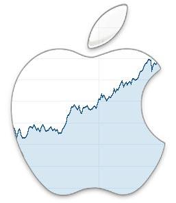 Logo da Apple com gráfico dentro