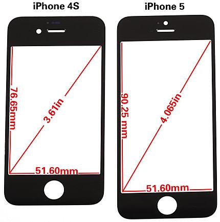 Análise apurada do painel frontal do iPhone 5