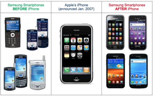 Slide da apresentação do advogado da Apple com aparelhos da Samsung
