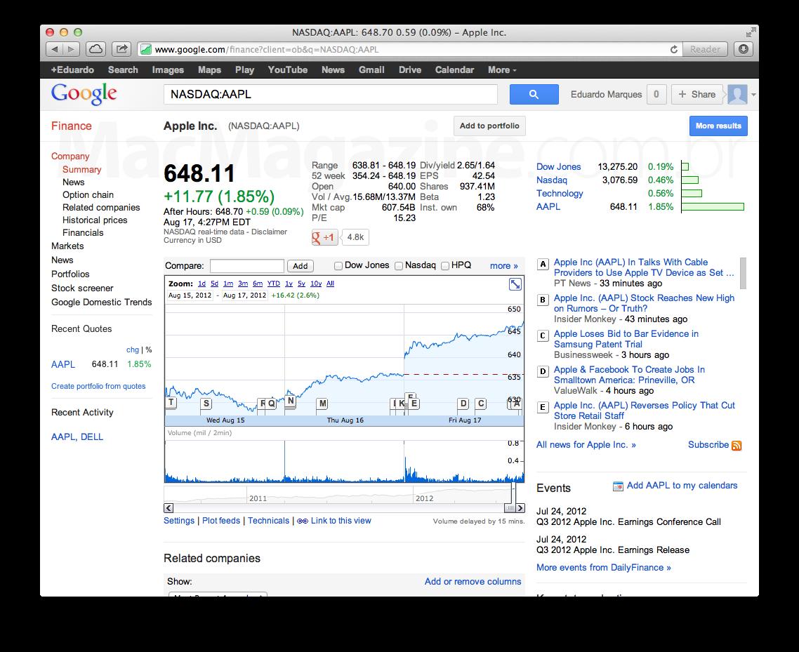 Mais um recorde da NASDAQ:AAPL
