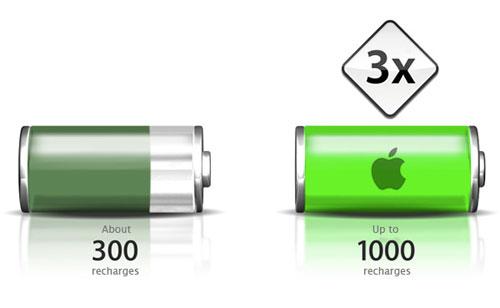 Bateria de notebooks da Apple