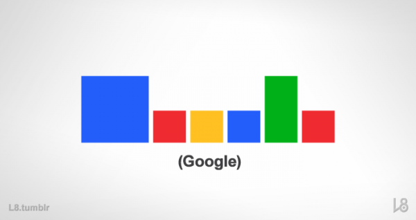 Logo do Google estilizado como o da Microsoft - L8