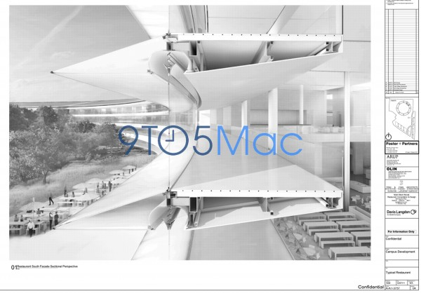 Projeto do novo campus da Apple