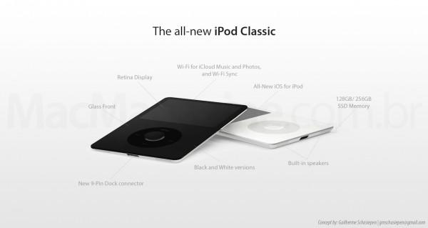 Conceito de iPods classic e touch