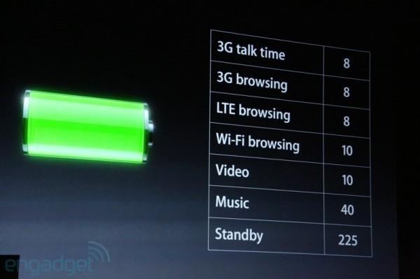 Bateria do iPhone 5