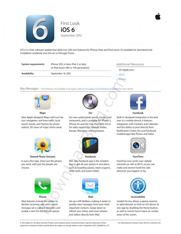 Material promocional do iOS 6