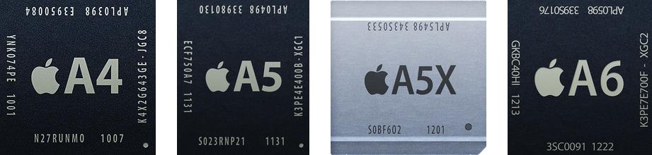 Família de processadores da Apple
