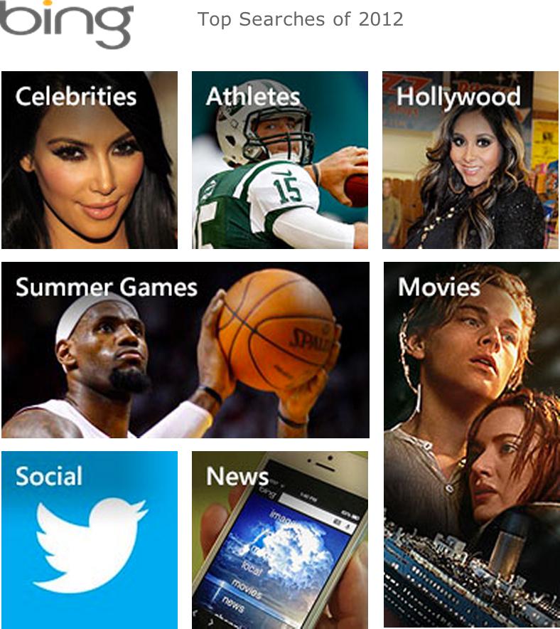 Buscas do Bing em 2012