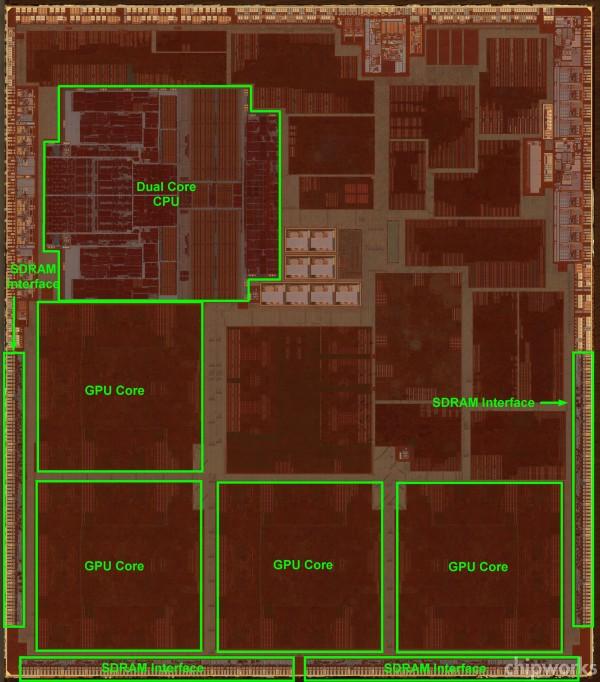 Interior do processador A6X