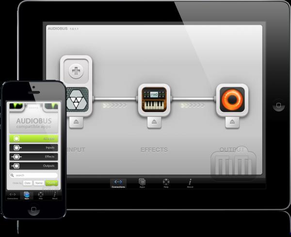 Audiobus (iPad e iPhone 5)