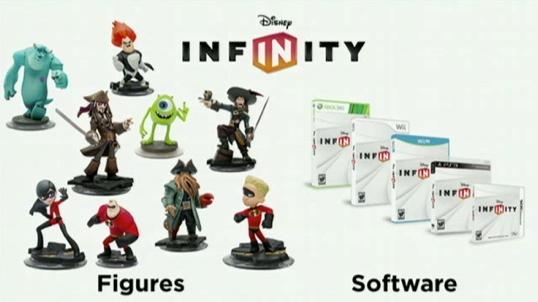 Infinity, da Disney