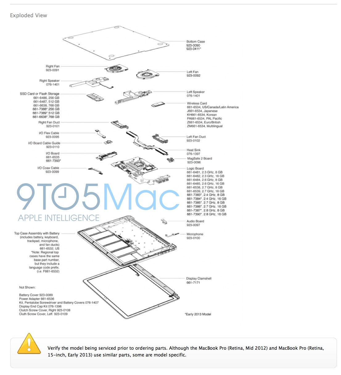 Componentes internos MacBook Pro com tela Retina 2013 início