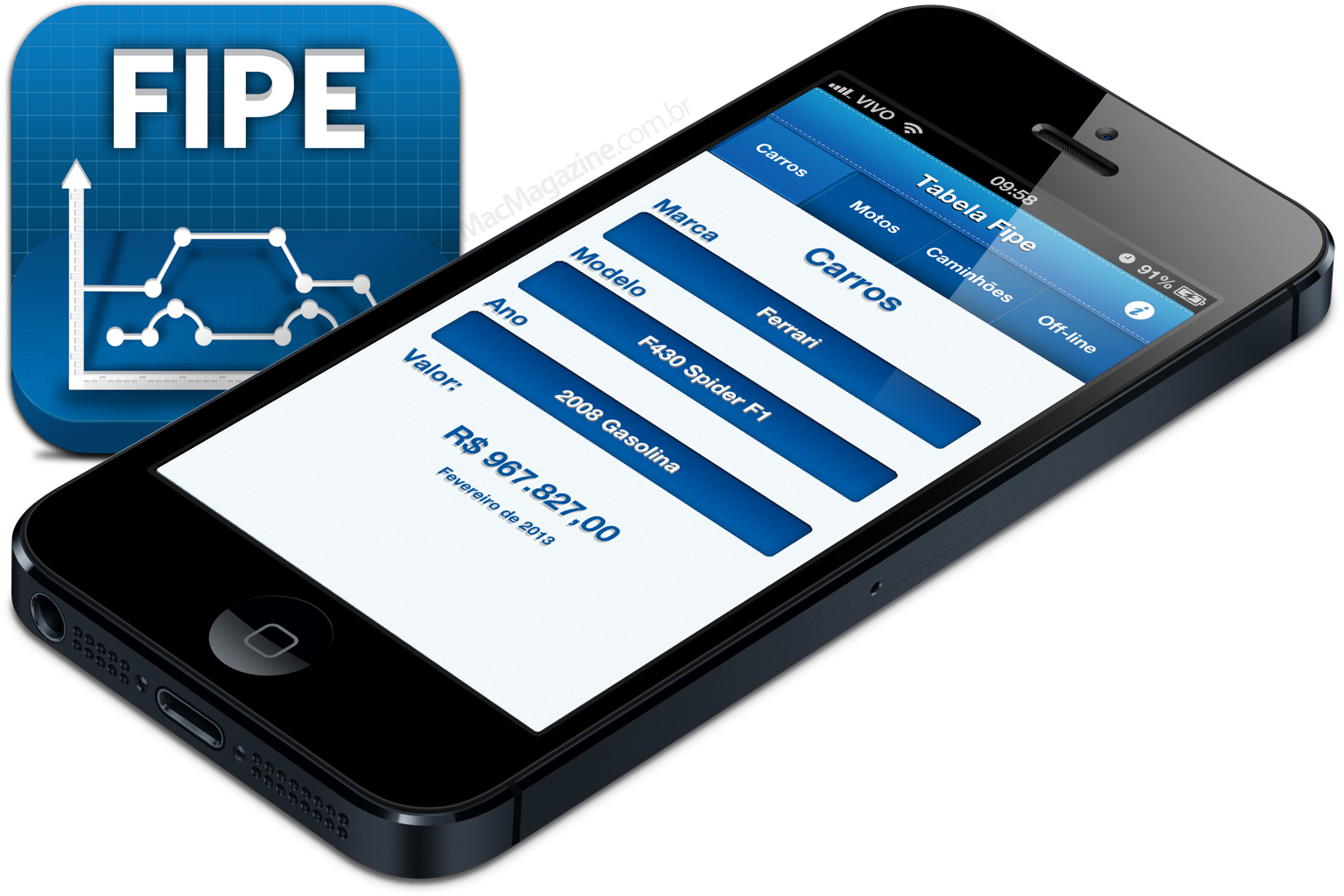 Tabela Fipe - iPhone