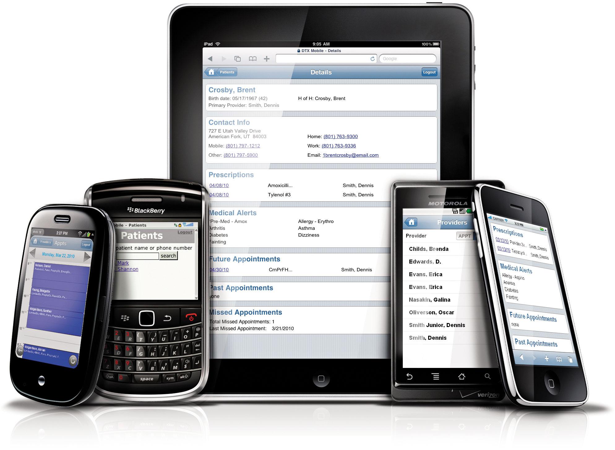 Dispositivos móveis (mobile)
