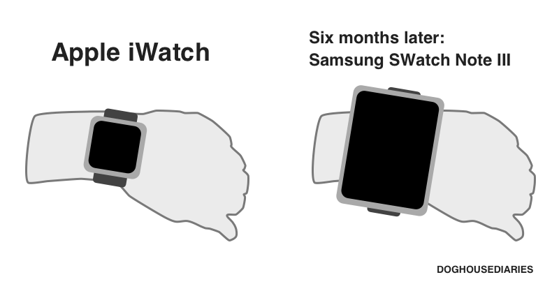 iWatch vs. SWatch Note III