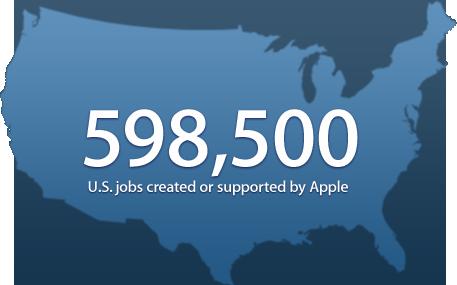 Mapa de empregos da Apple