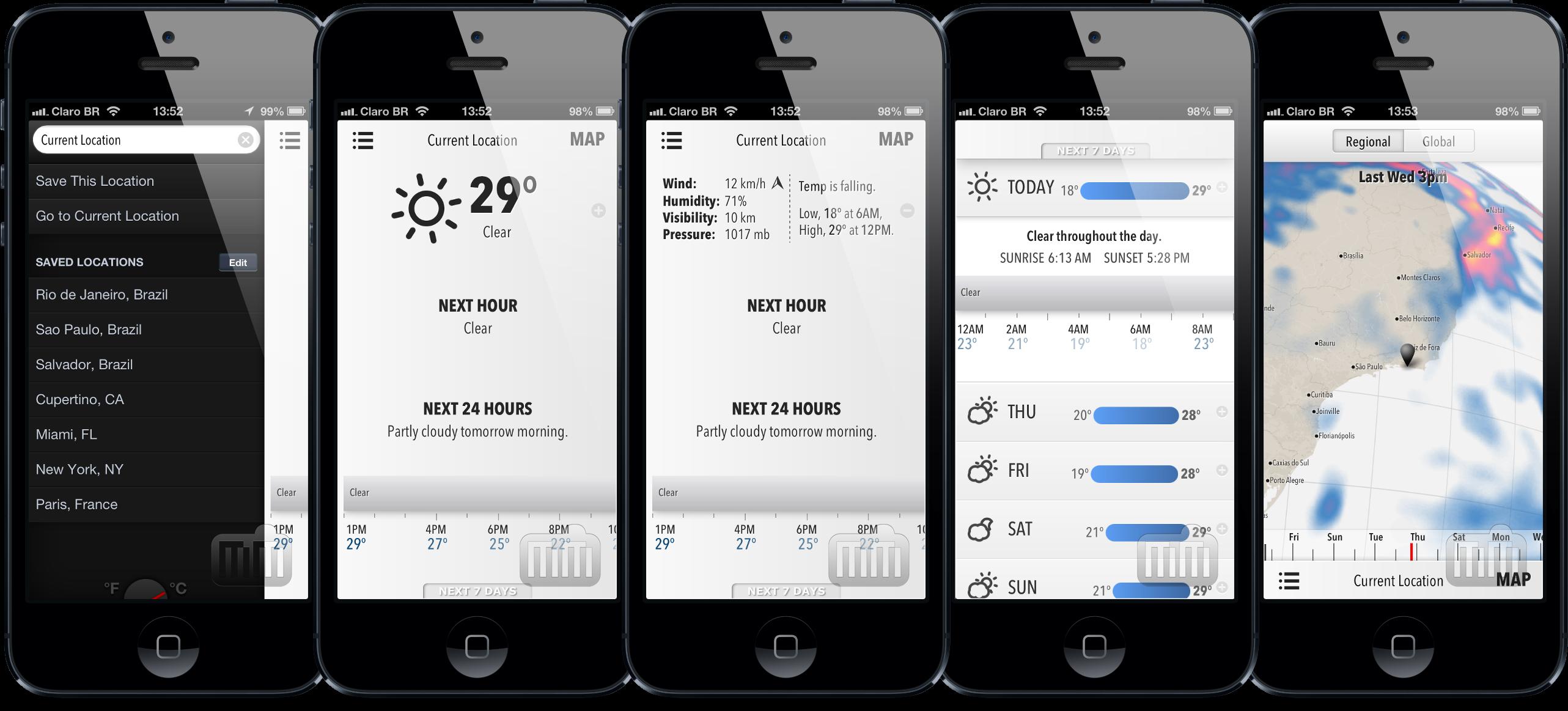 Forecast em iPhones