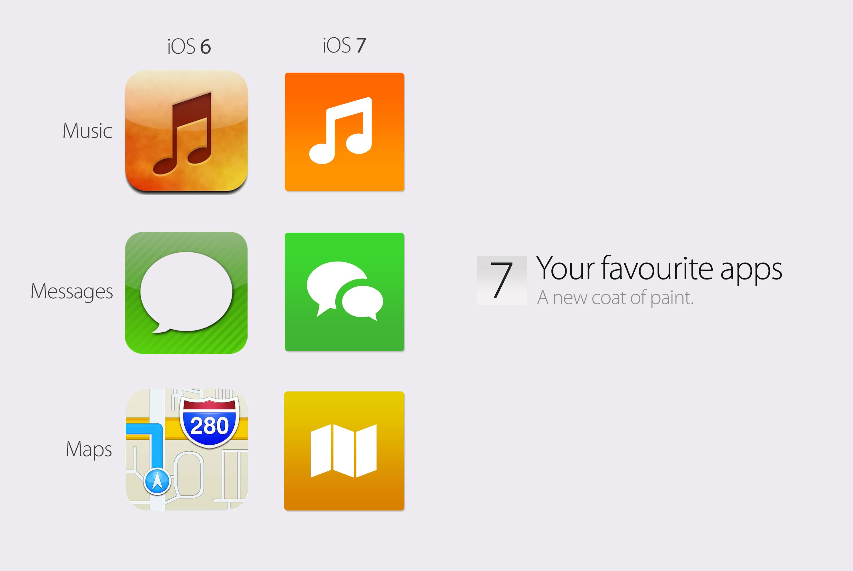 Conceito para iOS 7 - Simply Zesty