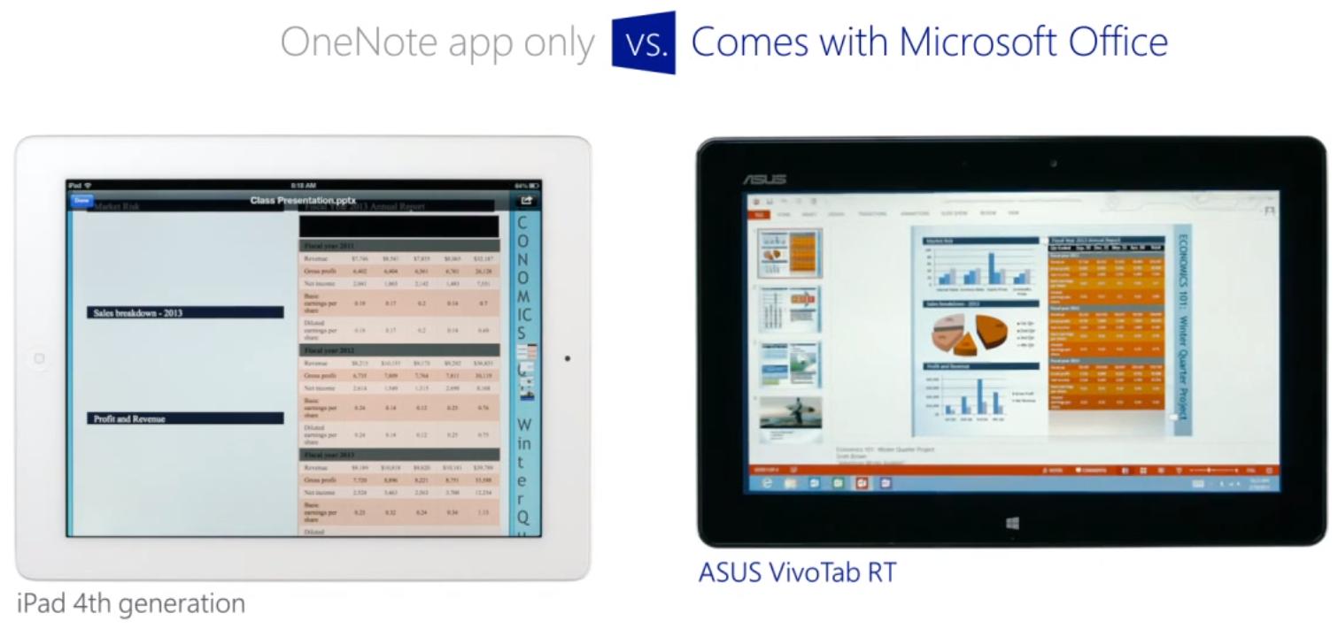 Mentiras da Microsoft - Apenas o OneNote para trabalhar