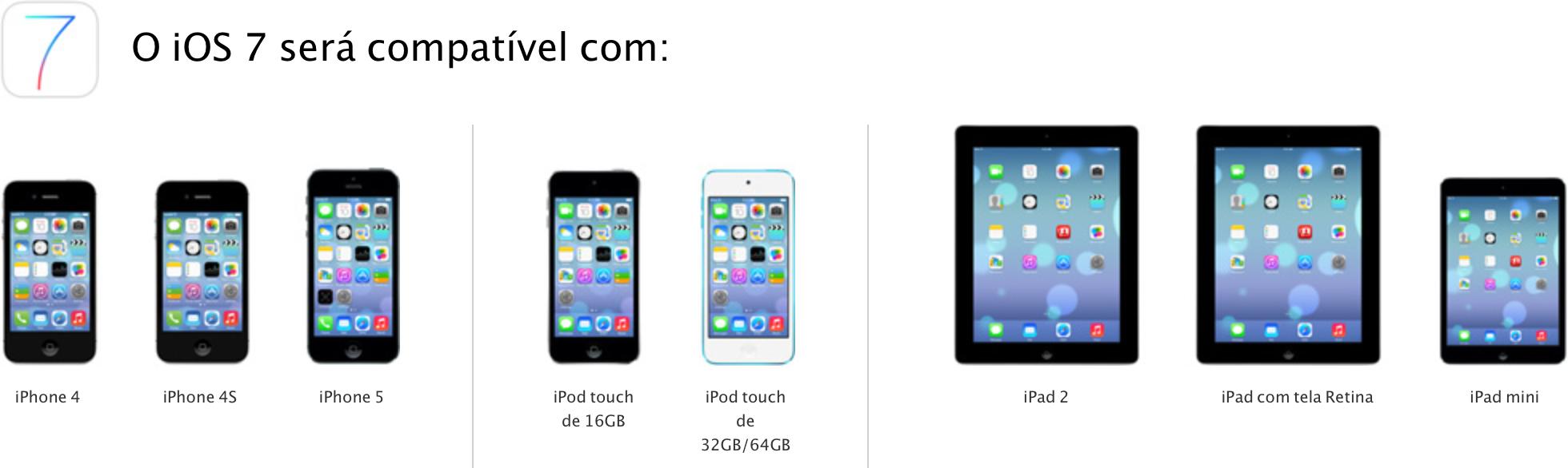Compatibilidade do iOS 7