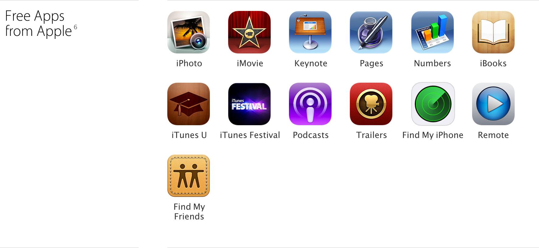 Apps gratuitos da Apple
