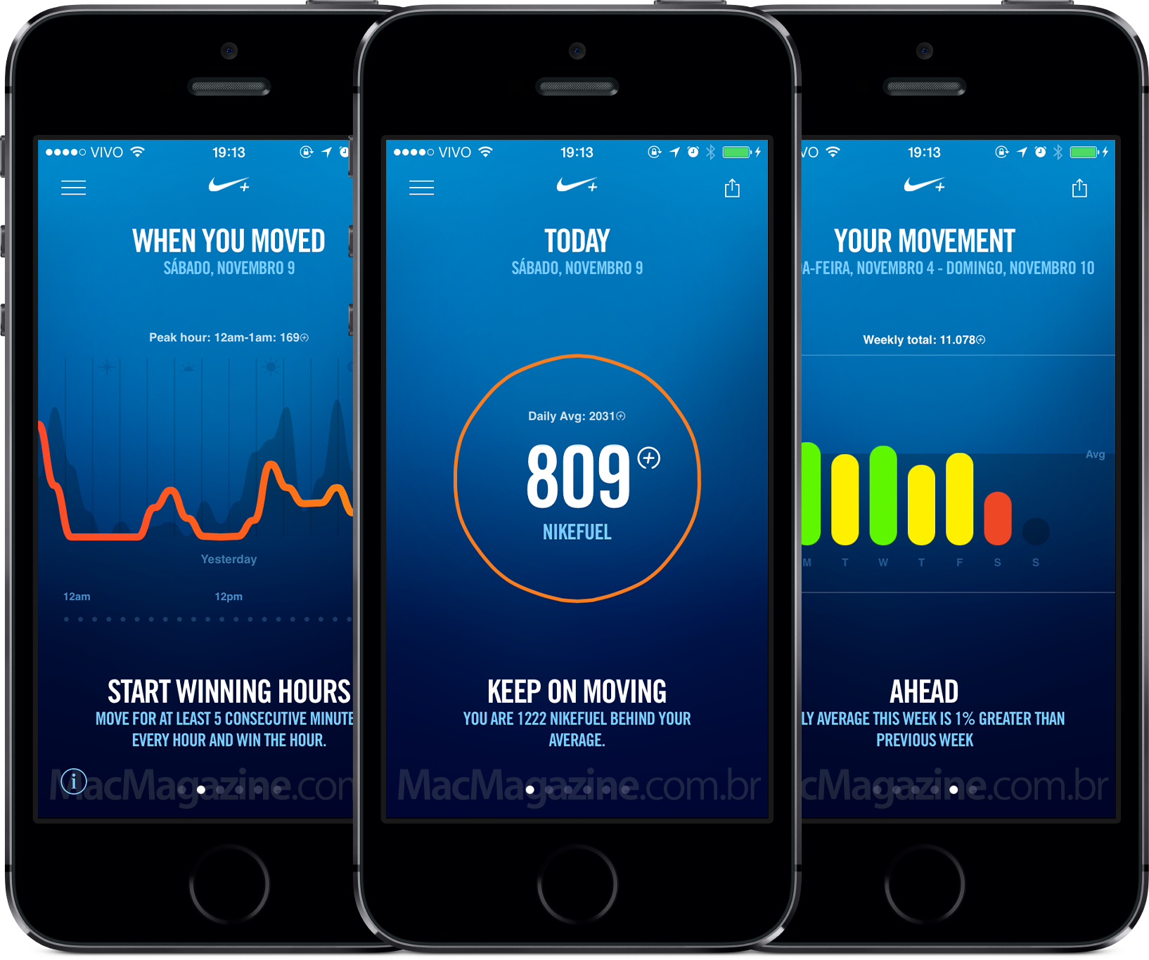 Nike+ Move em iPhones 5s