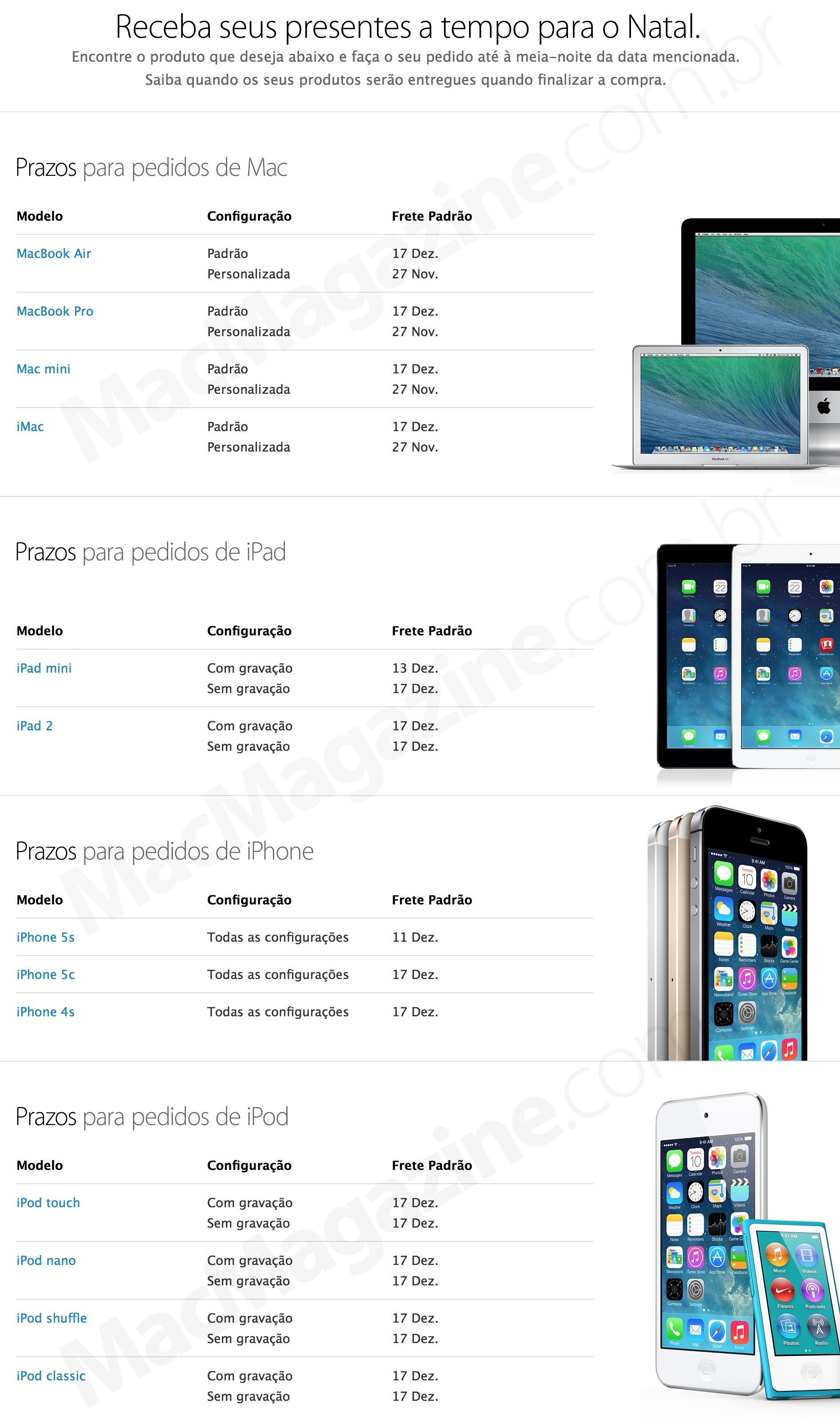 Informações sobre entrega para o Natal da Apple Store (Brasil)
