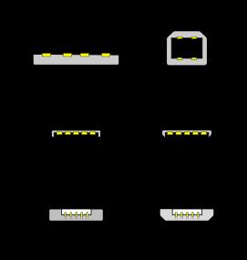 Padrões USB