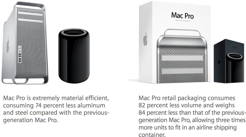 Avanços do novo Mac Pro