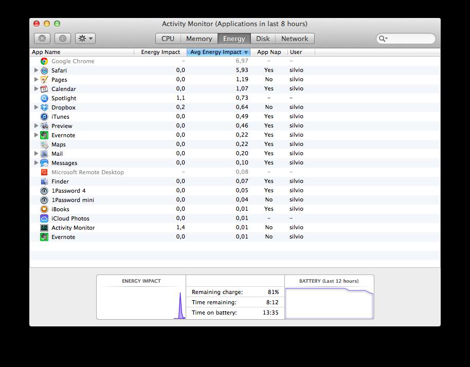 Monitor de Atividade do OS X Mavericks - Aba de Energia
