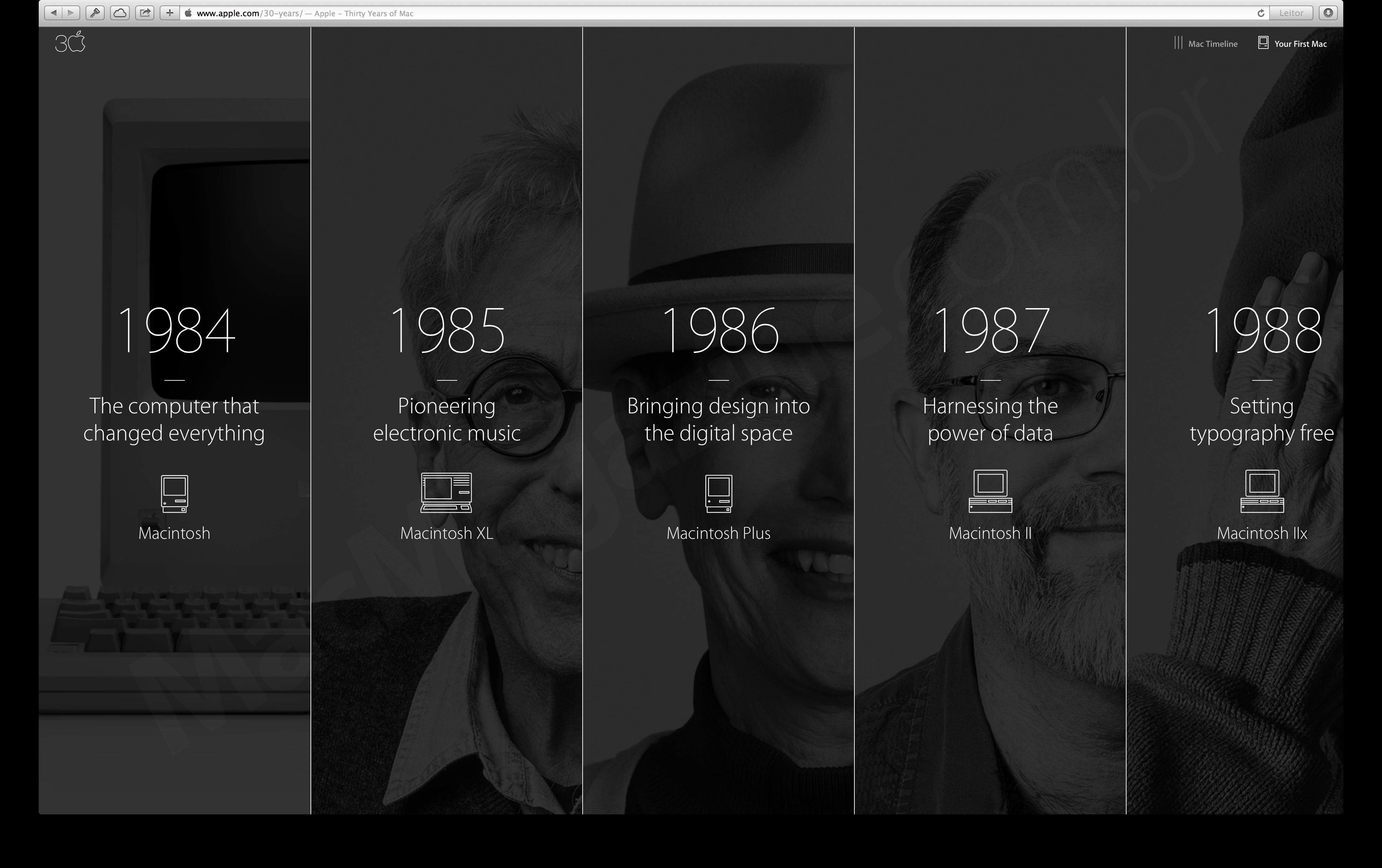 Timeline dos 30 anos do Macintosh