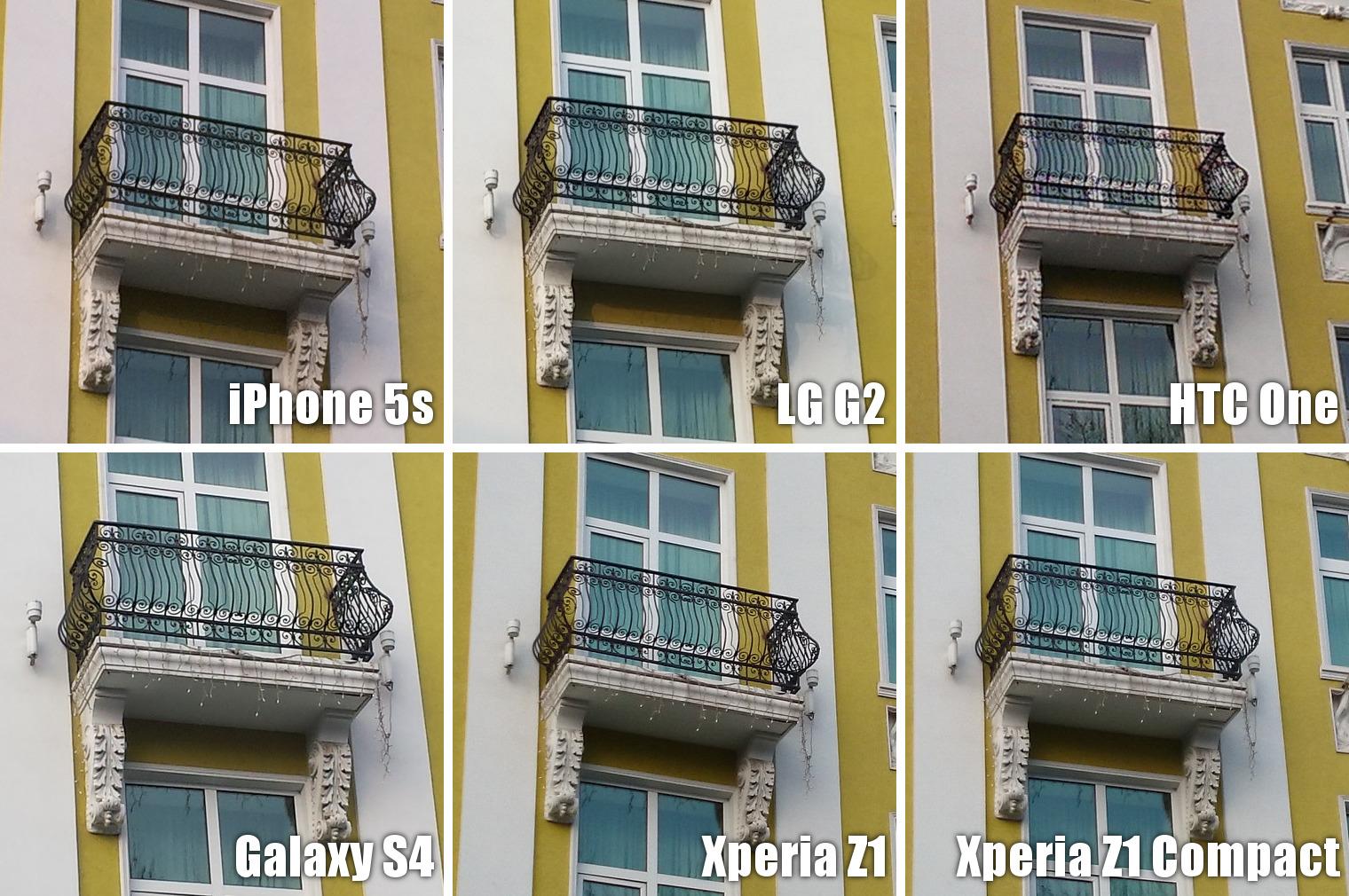 Teste com fotos de smartphones