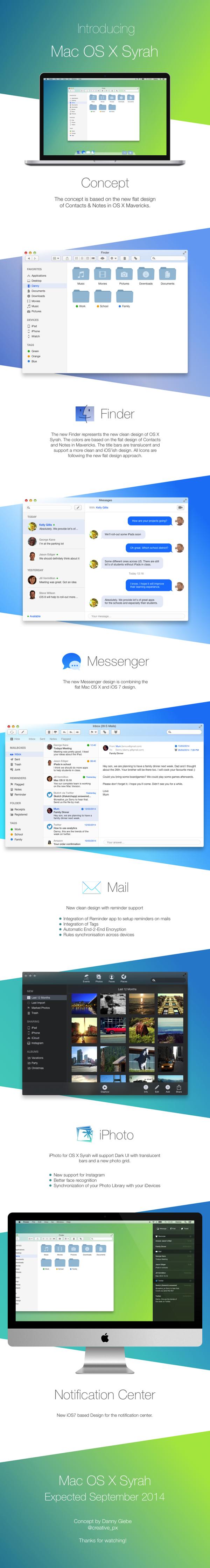 Conceito do Mac OS X Syrah