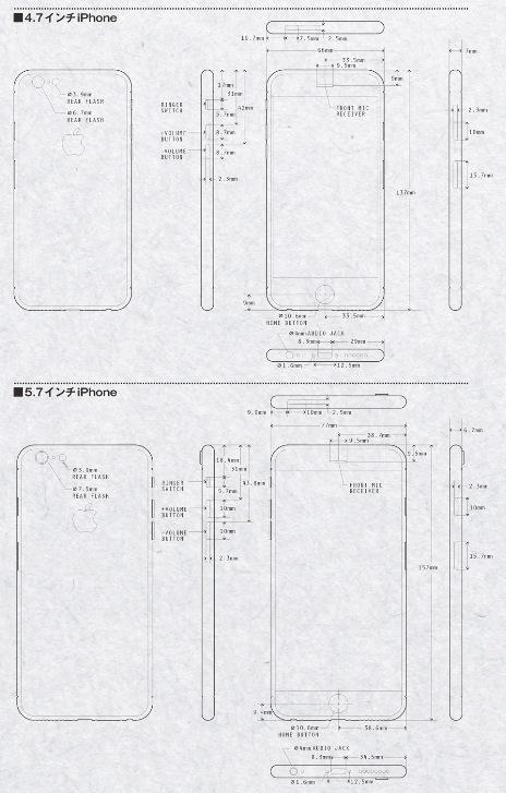 Desenho técnico do iPhone 6?