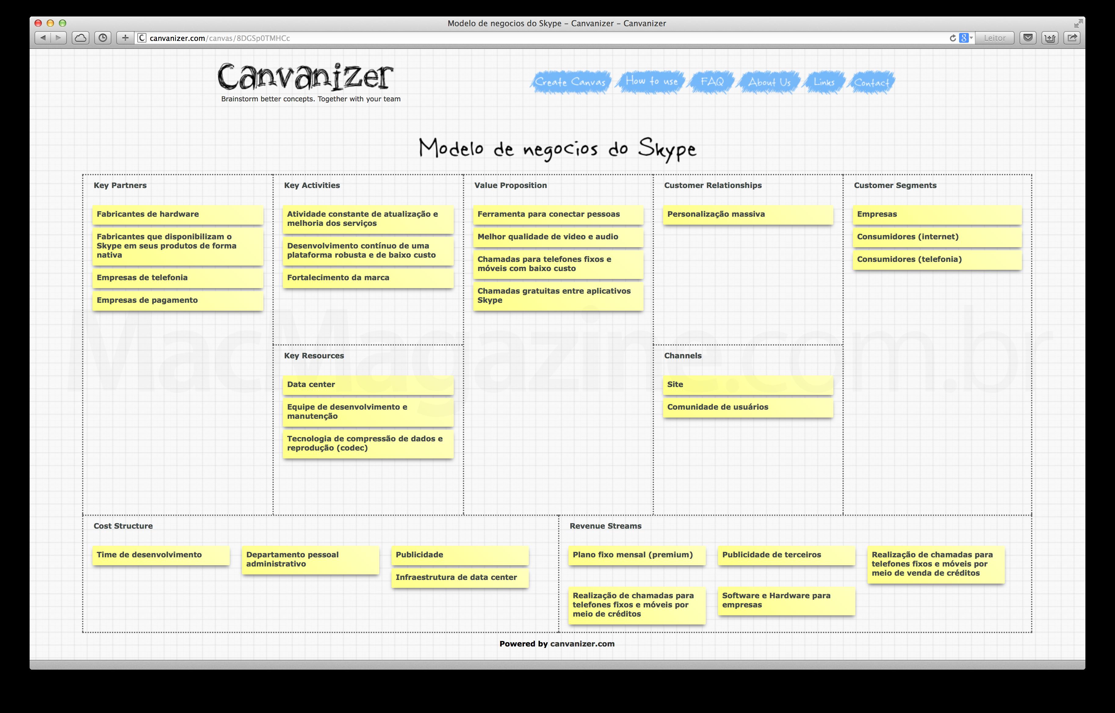 Canvas - Modelo de Negócios do Skype