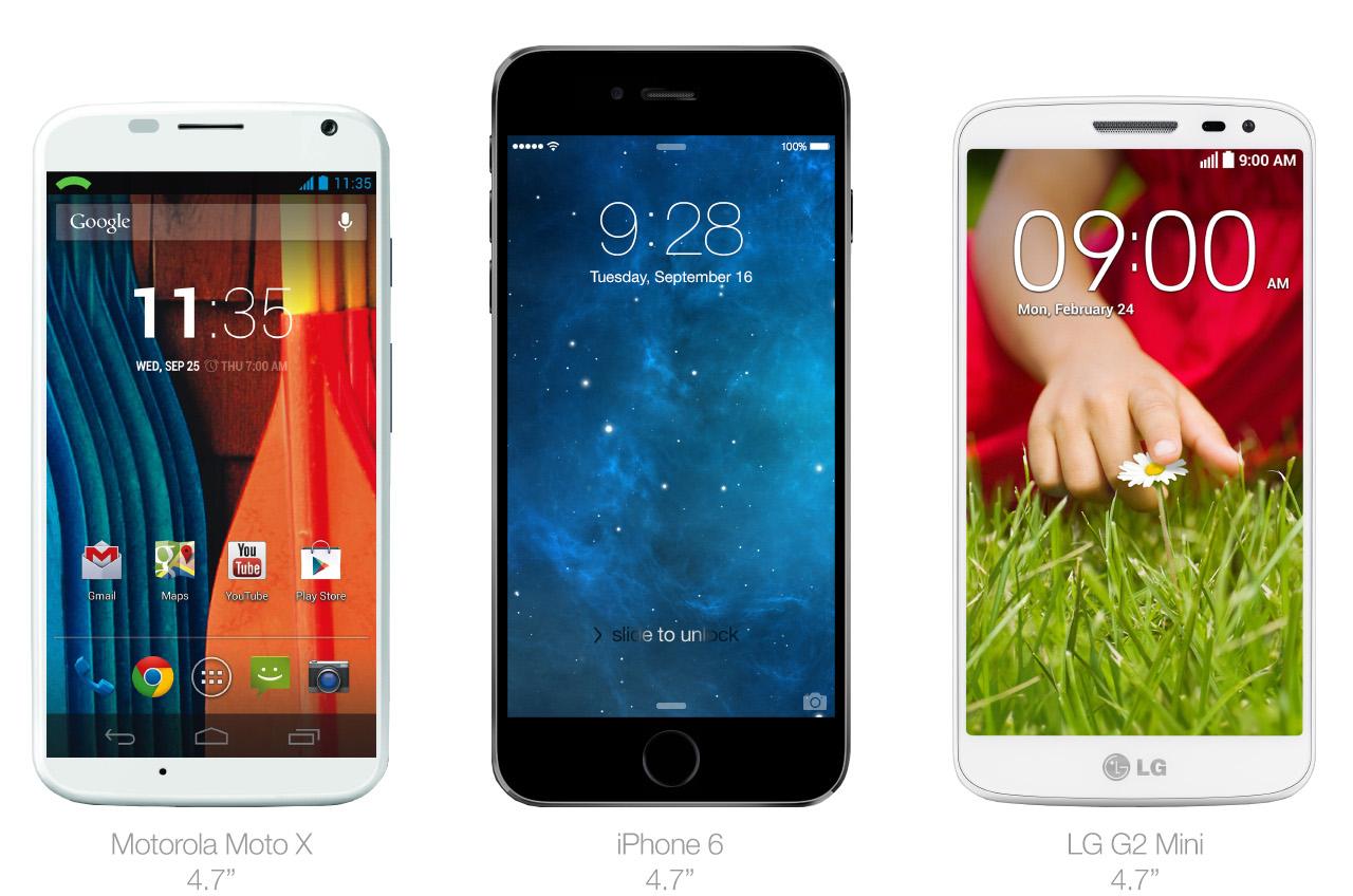 """Comparativo de aparelhos (""""iPhone 6"""")"""