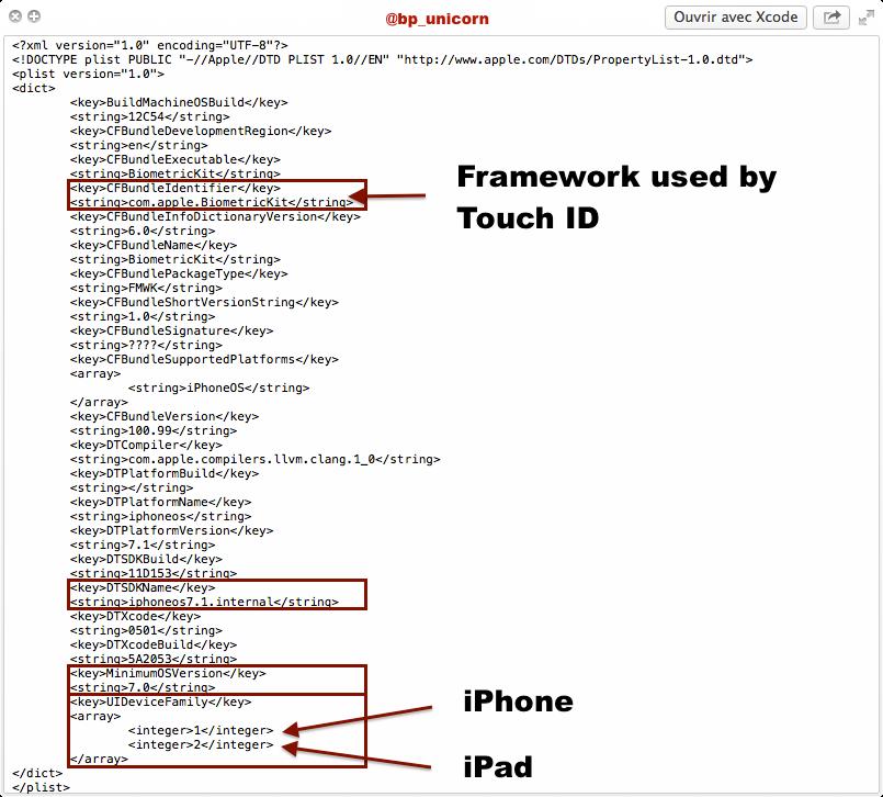 Referências do Touch ID em iPads
