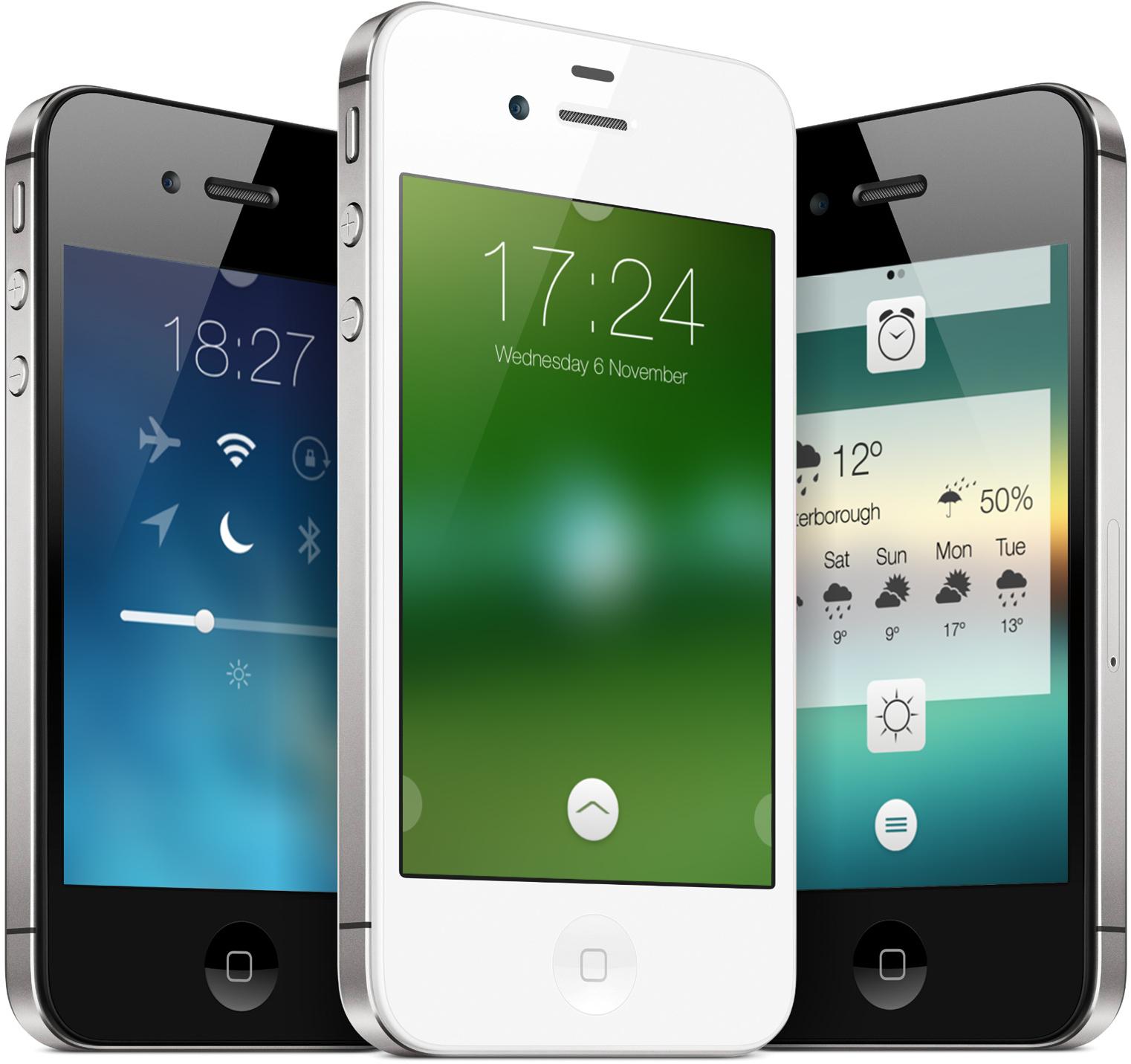 Tweak Convergance em iPhones