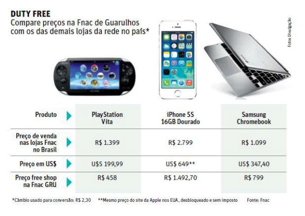 iPhone 5s na nova Fnac de Guarulhos