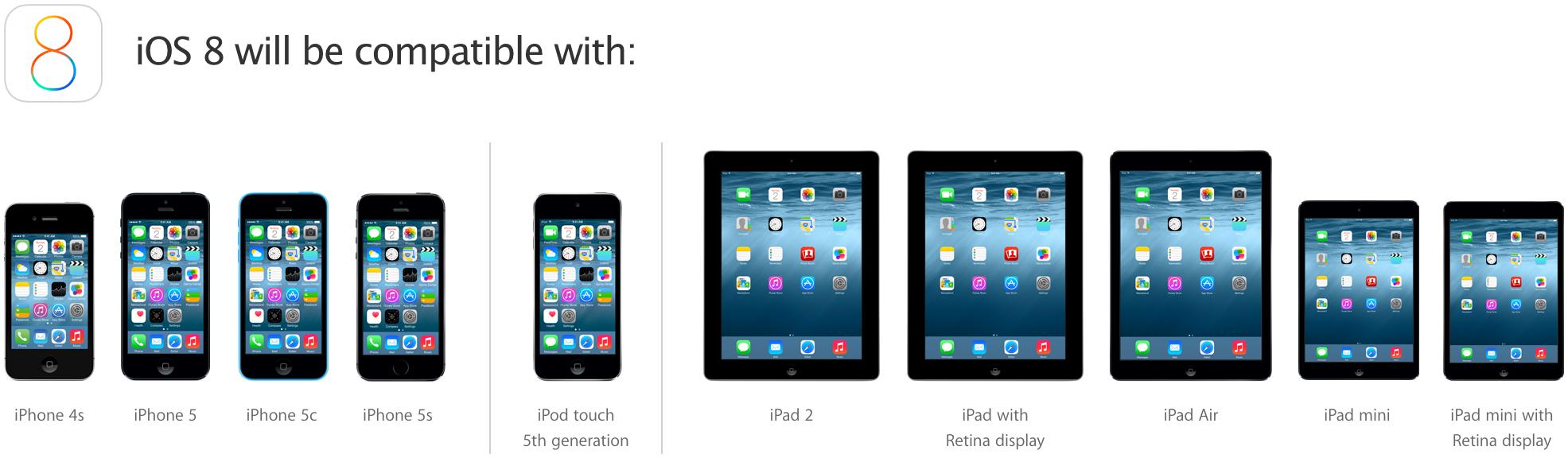 Compatibilidade do iOS 8 com iGadgets