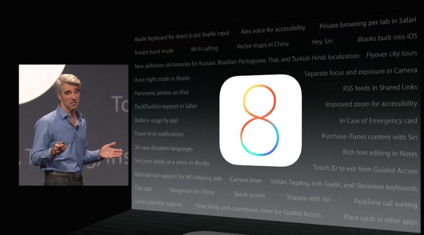 Novidades do iOS 8