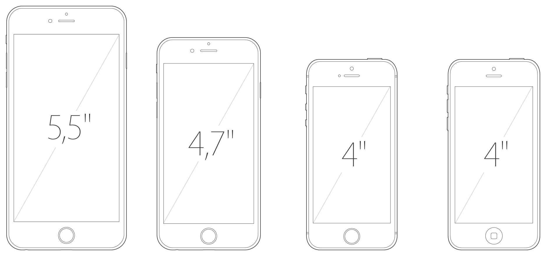 Comparativo de tela dos iPhones