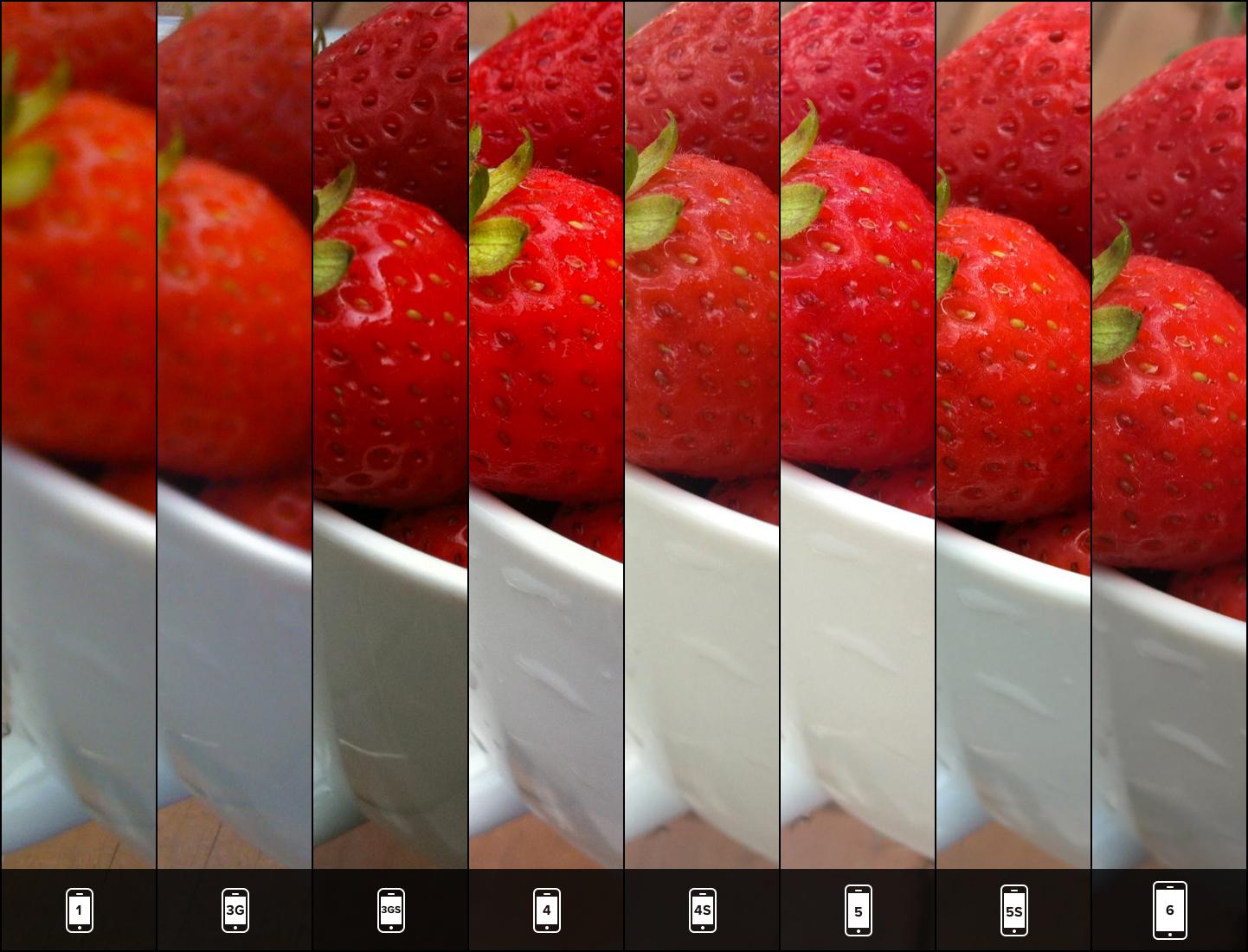 Teste do iPhone 6 pela tap tap tap