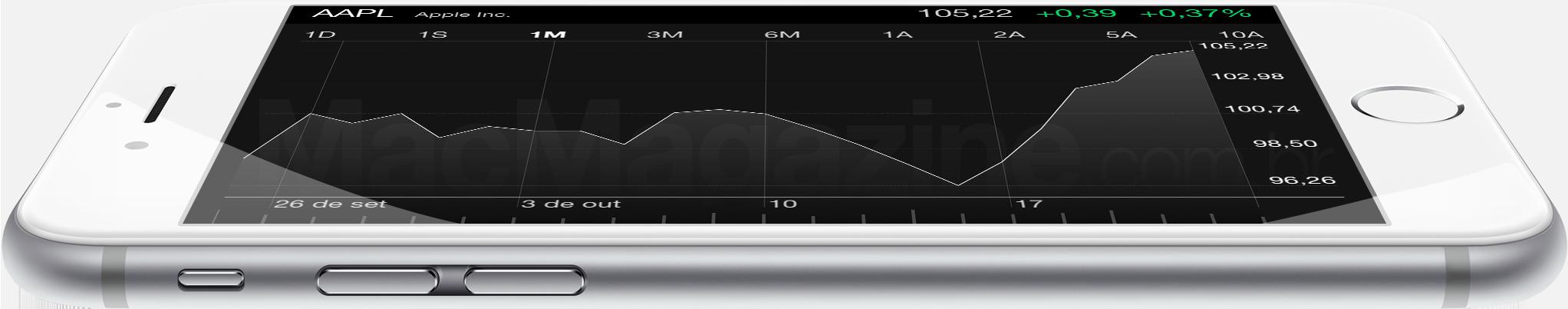 Ações da Apple em 25 de outubro de 2014