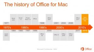 Microsoft Office para Mac 2015